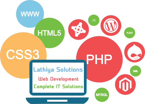 Website development service at affordable price from Surat, India